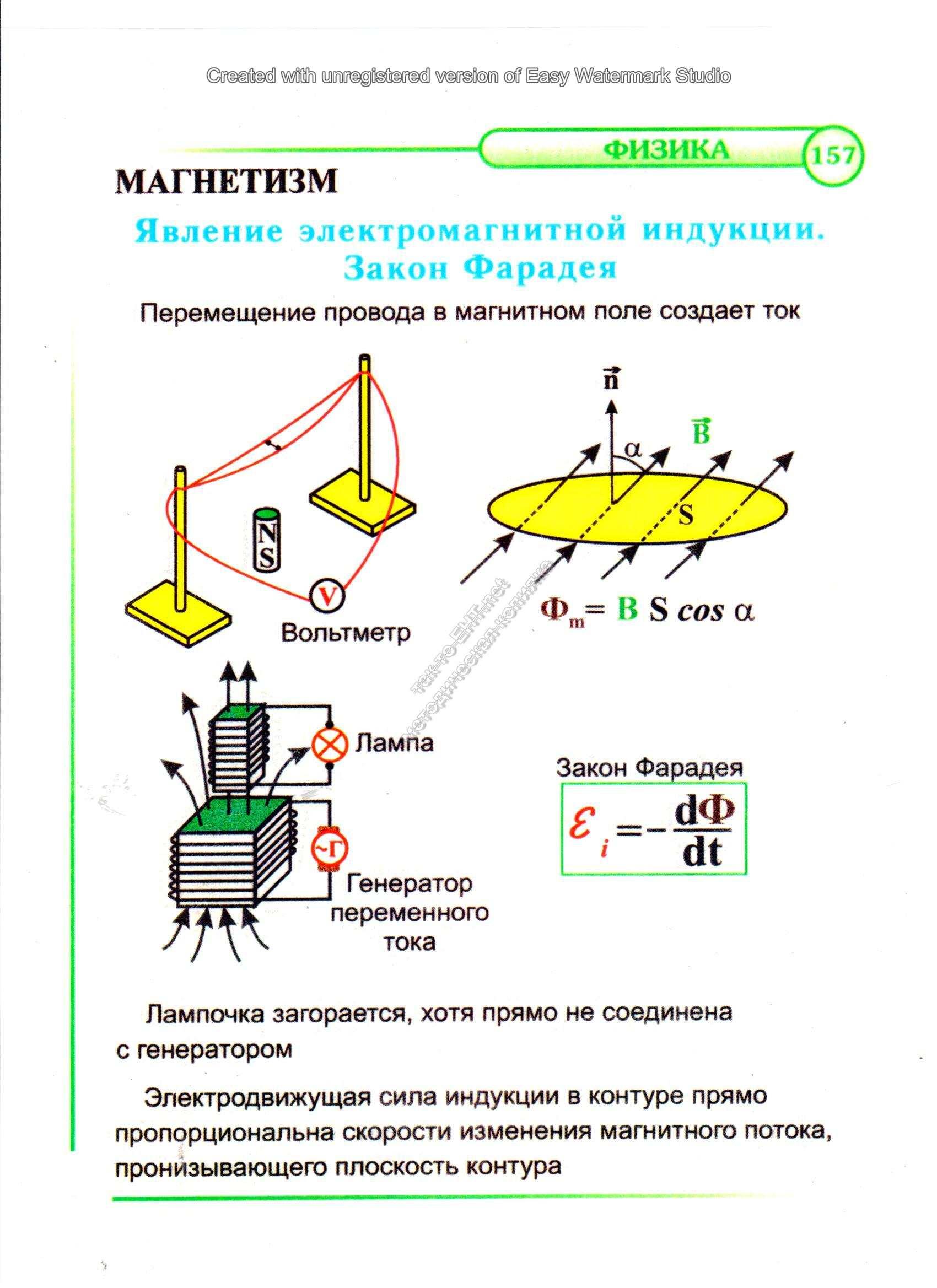 русский учёный ленц предложил правило , по которому определяется направление индукционного тока