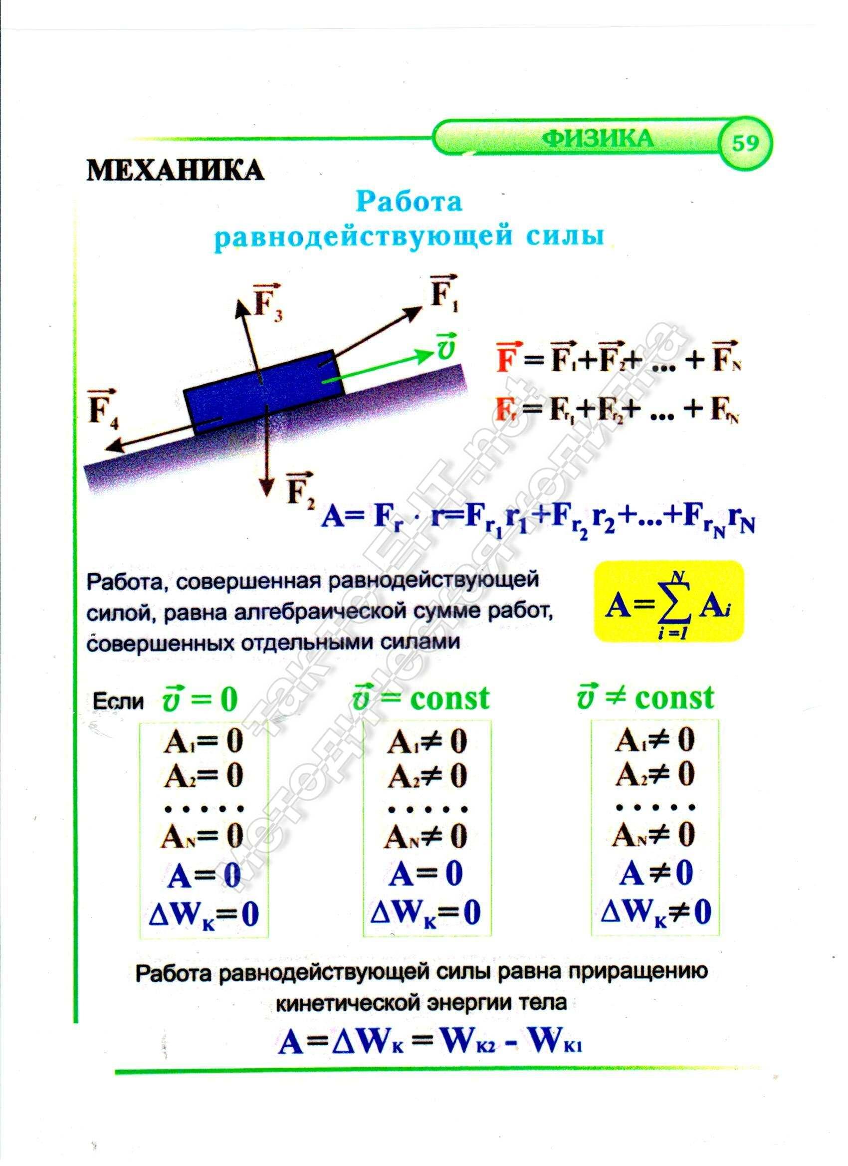 Поурочное планы 9 класс по казахскому языку