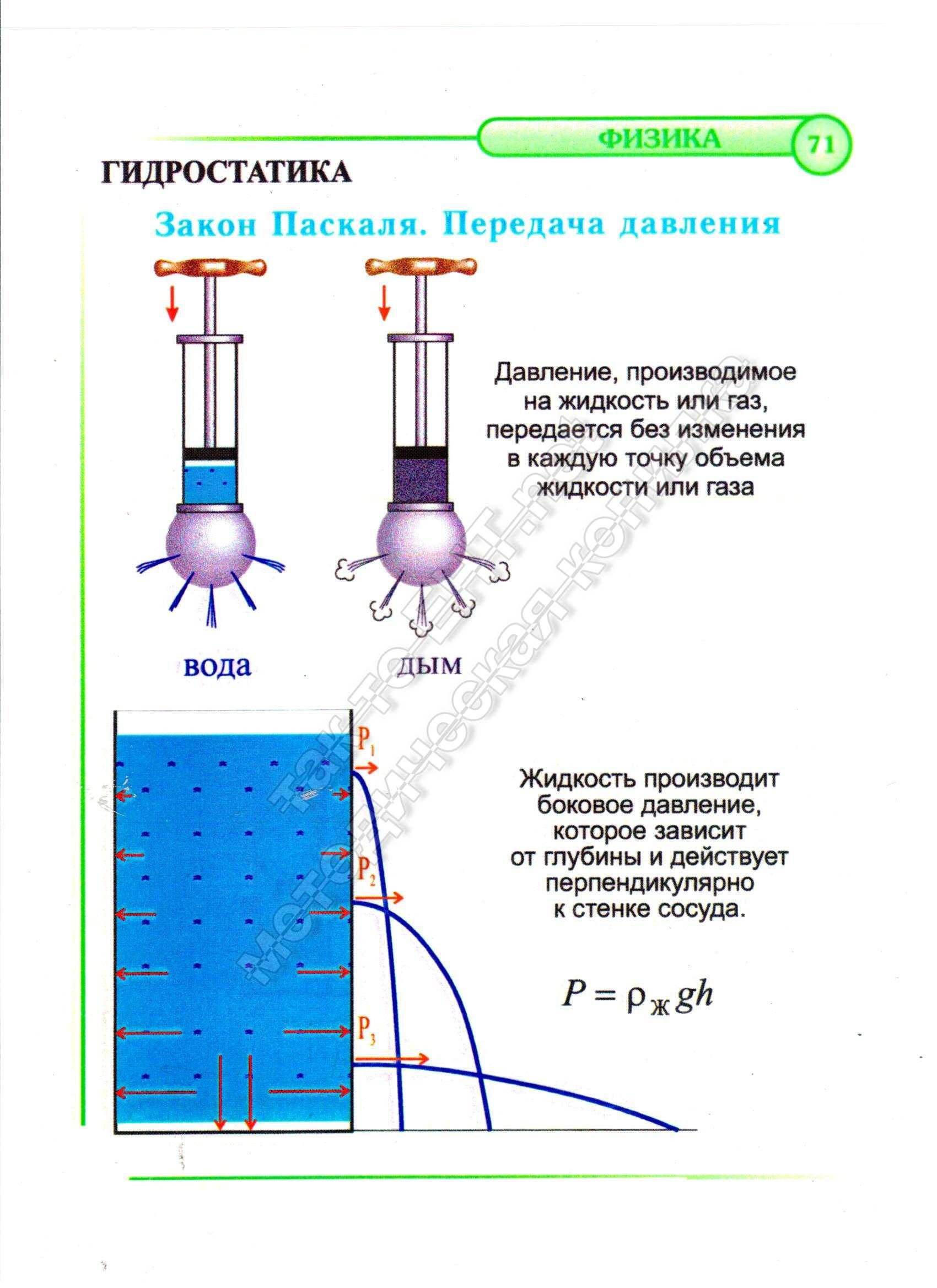 Презентация по теме давление газа