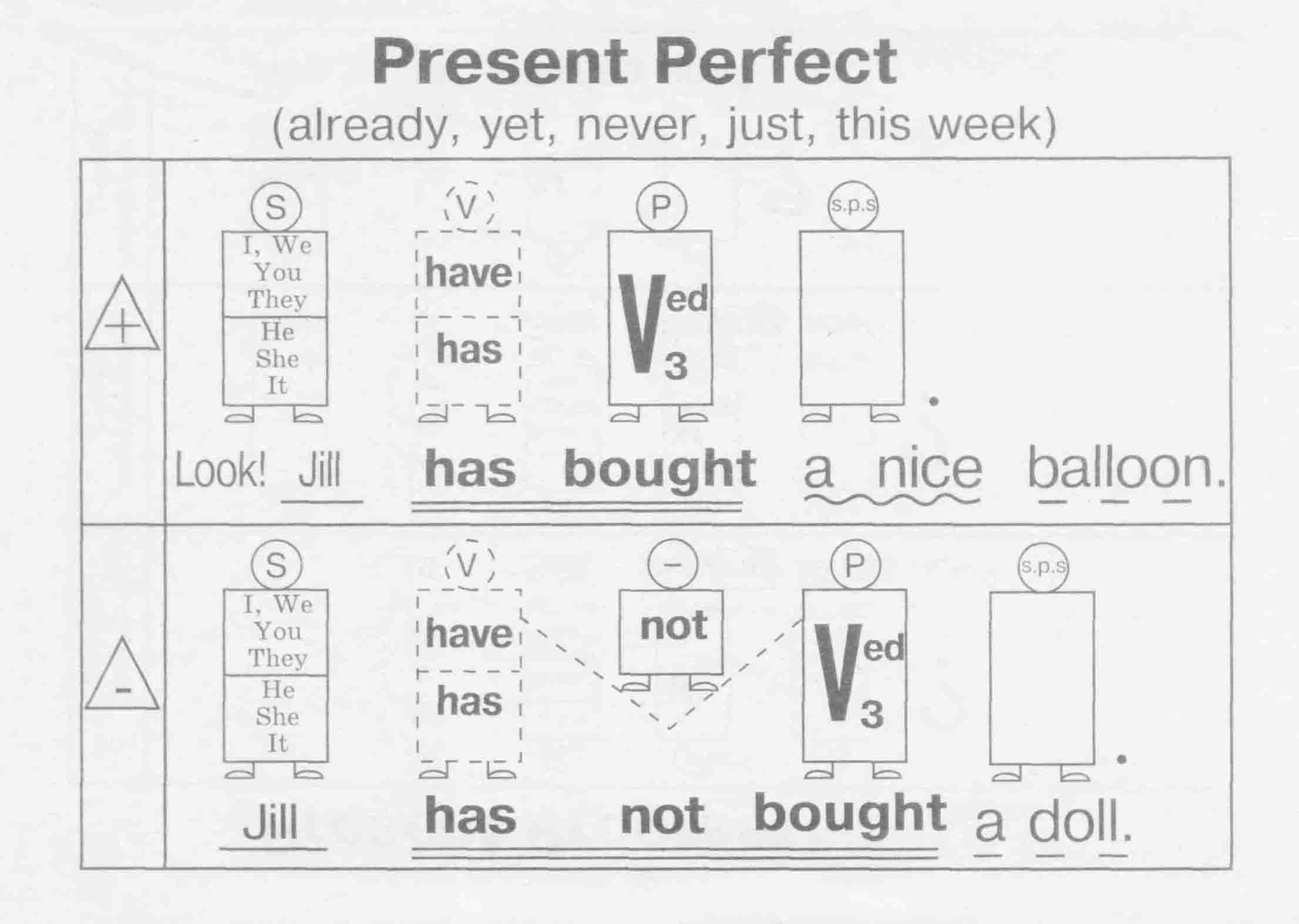 Гдз present perfect
