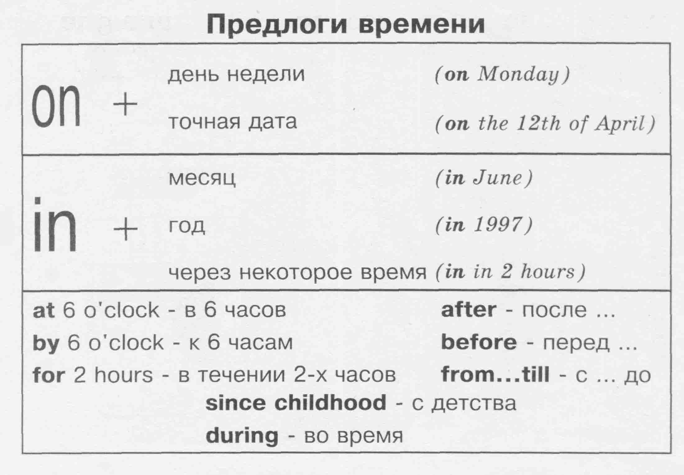 английский язык предлоги в таблицах скачать