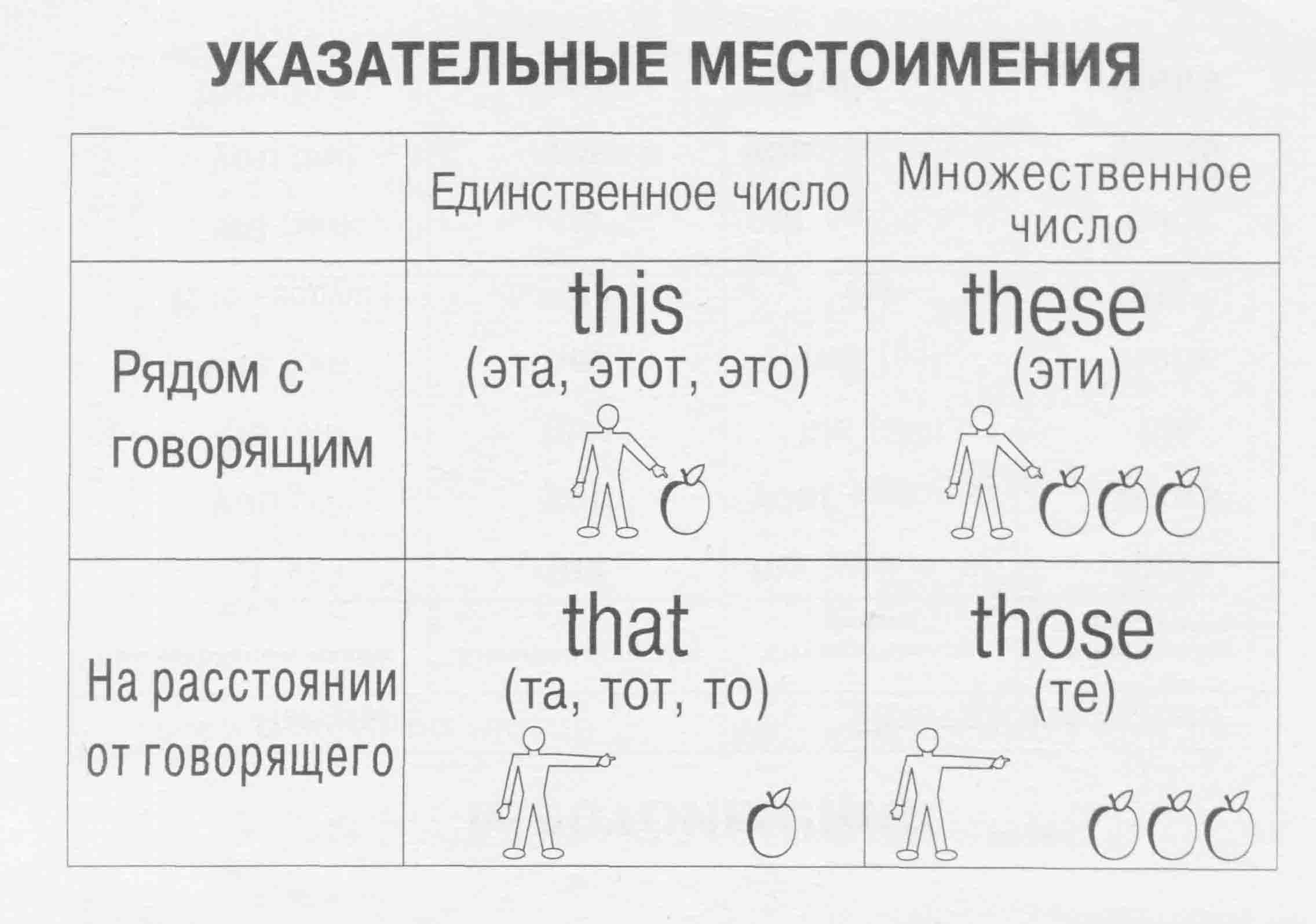 учебники английского языка 5 класс картинки
