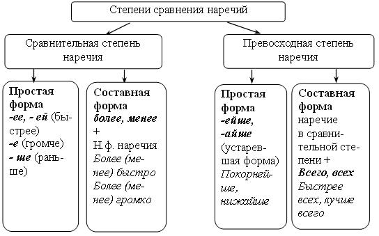 https://tak-to-ent.net/matem/10rus/2/image001.png