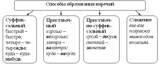 https://tak-to-ent.net/matem/10rus/2/image002.png
